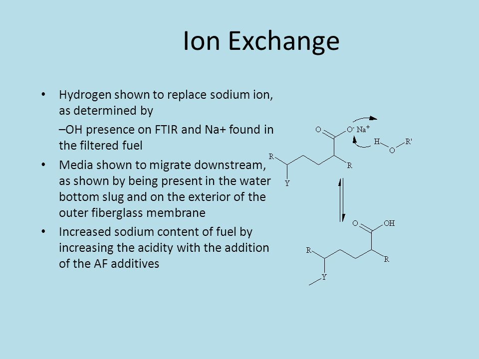 Ion Exchange Hydrogen shown to replace sodium ion, as determined by