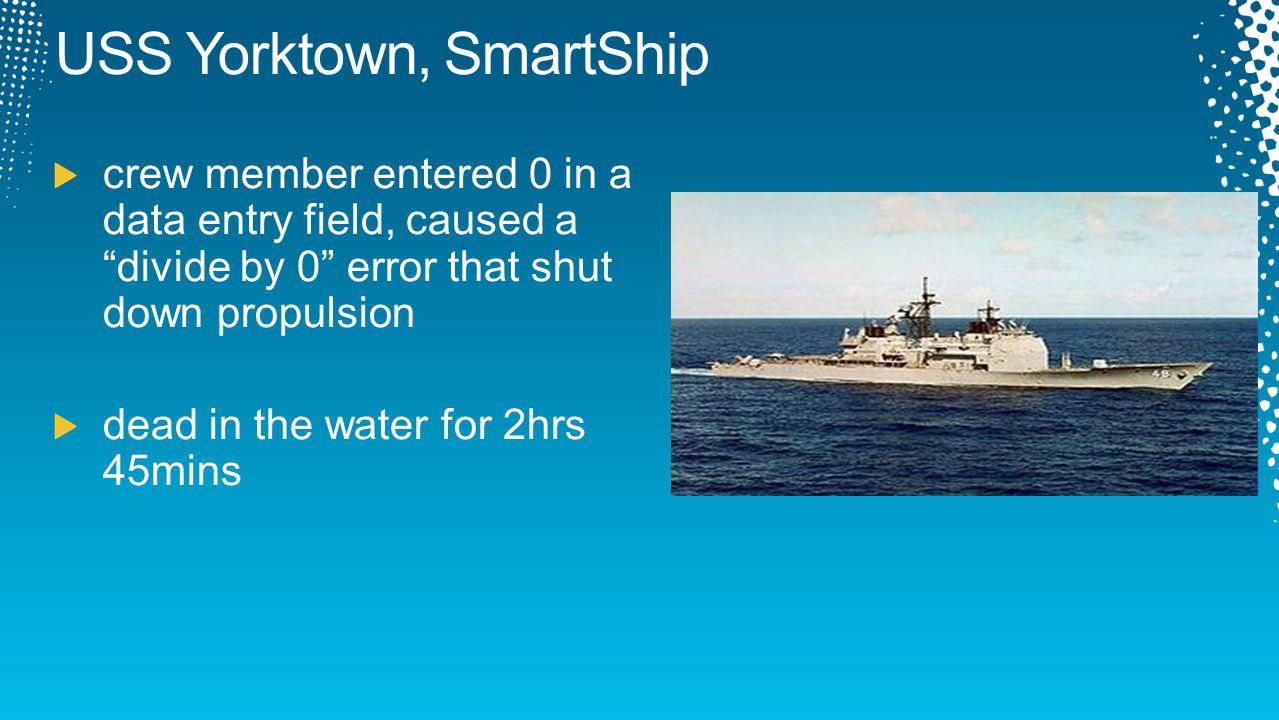 USS Yorktown, SmartShip
