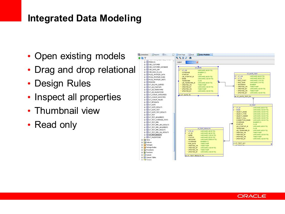 Integrated Data Modeling