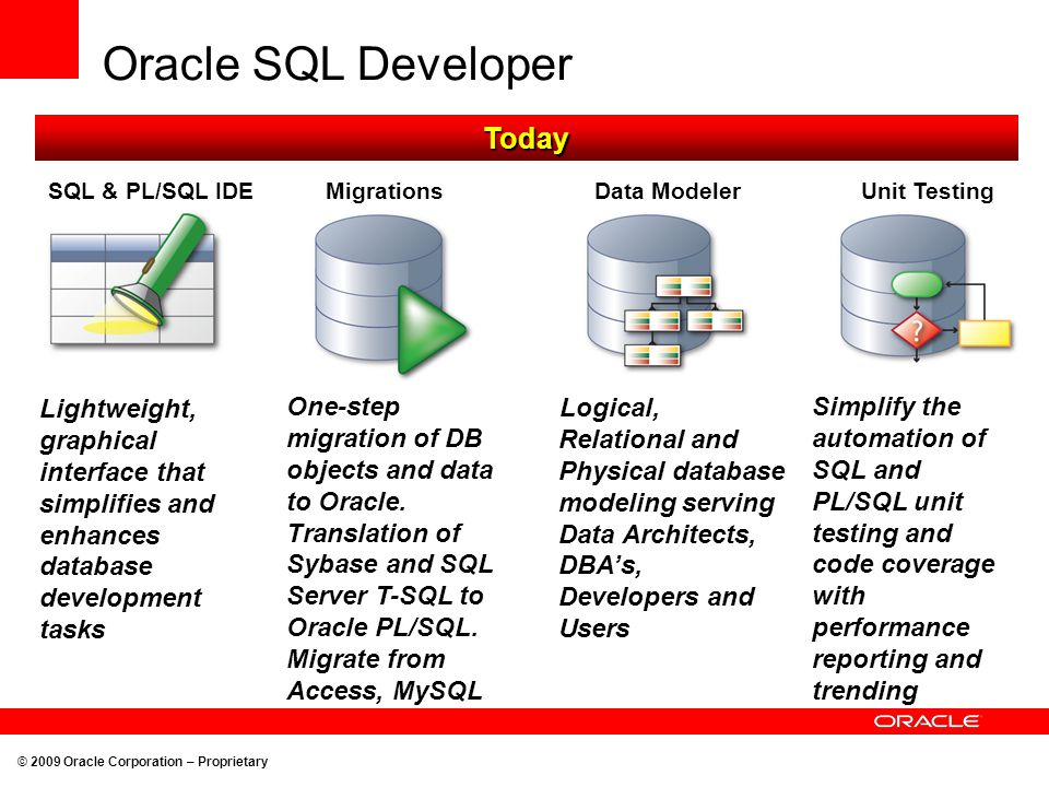 Oracle SQL Developer Today
