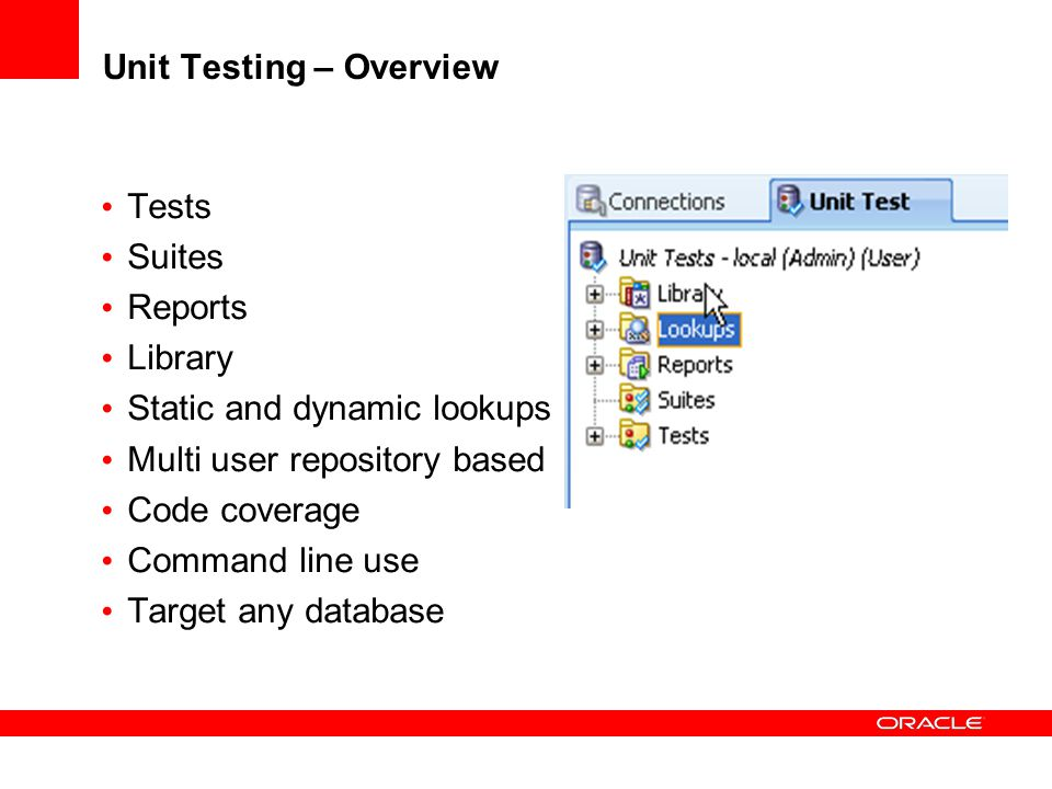 Unit Testing – Overview