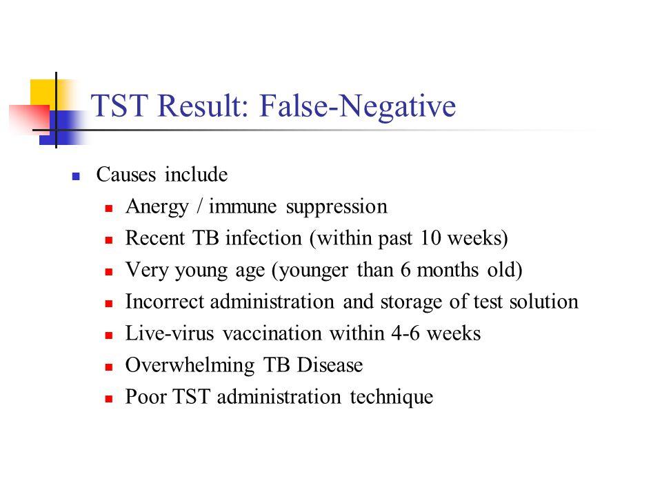 TST Result: False-Negative