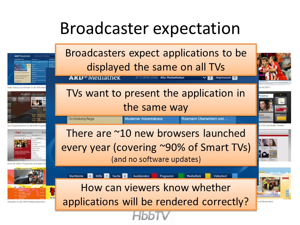 Broadcaster expectation