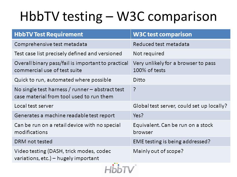 HbbTV testing – W3C comparison