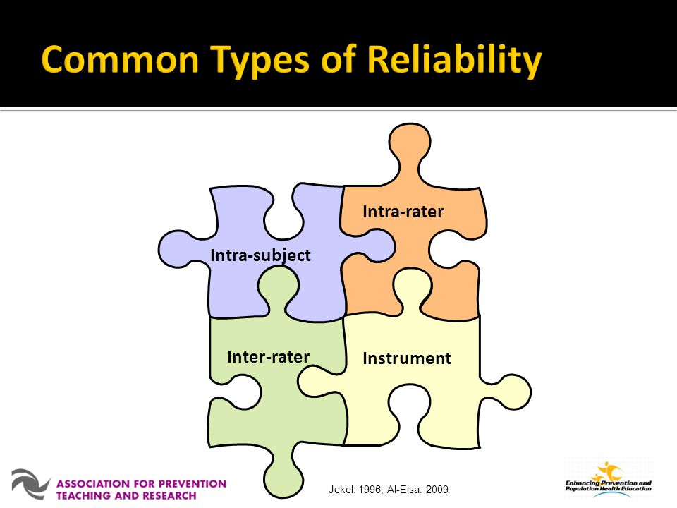 Common Types of Reliability