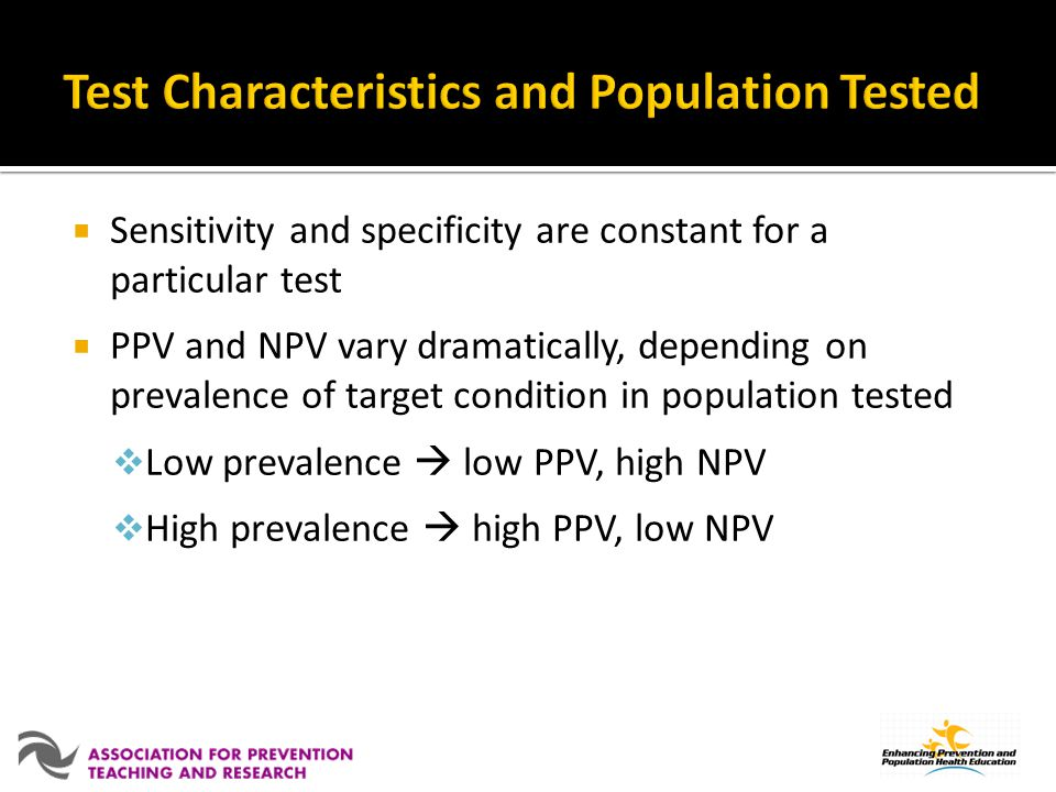 Test Characteristics and Population Tested