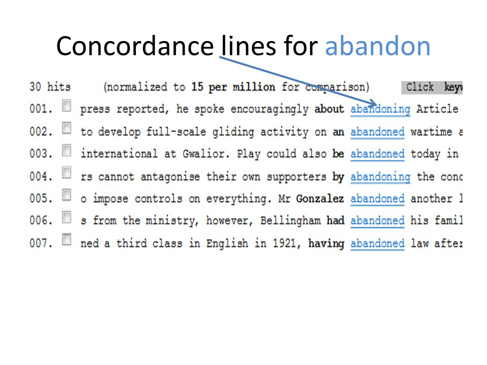 Concordance lines for abandon