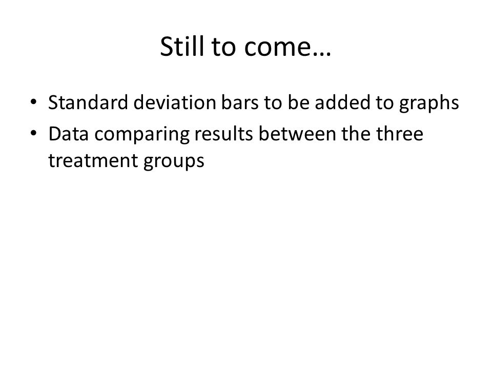 Still to come… Standard deviation bars to be added to graphs