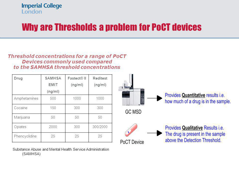 Why are Thresholds a problem for PoCT devices