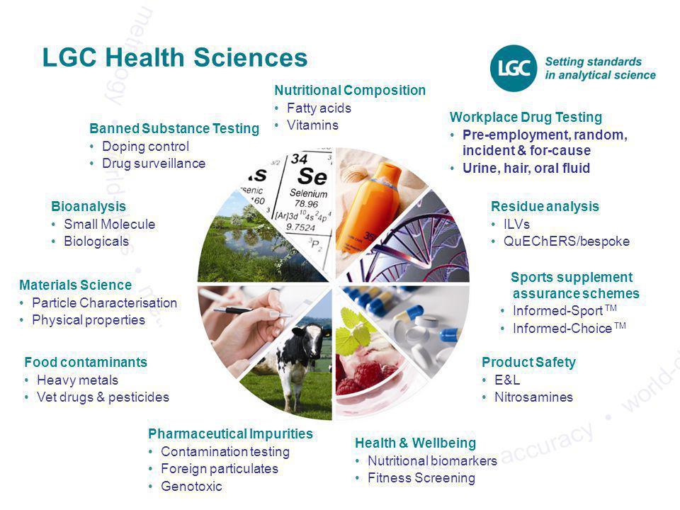LGC Health Sciences Nutritional Composition Fatty acids Vitamins
