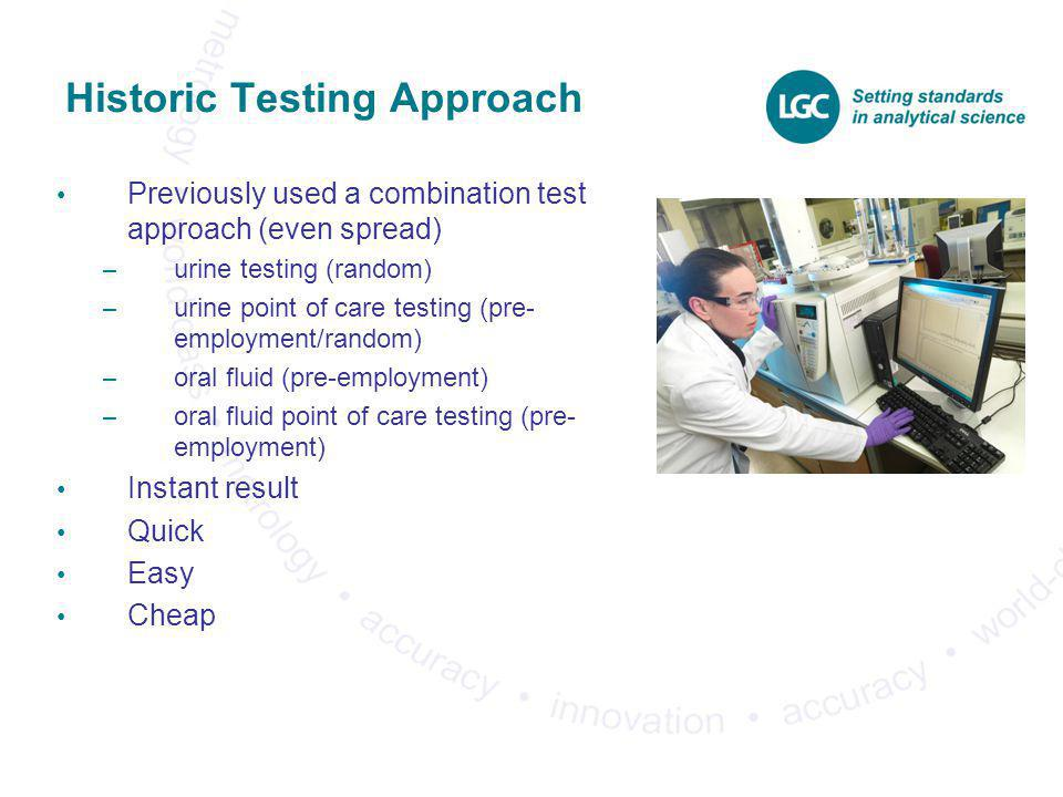 Historic Testing Approach