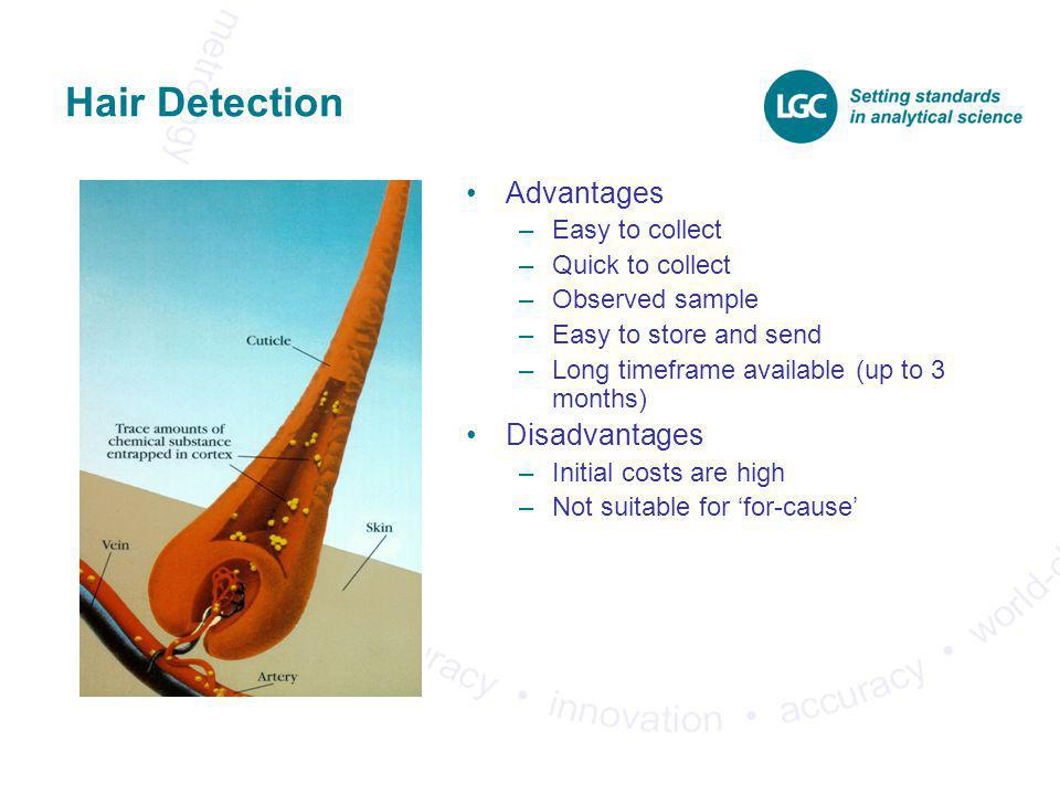 Hair Detection Advantages Disadvantages Easy to collect