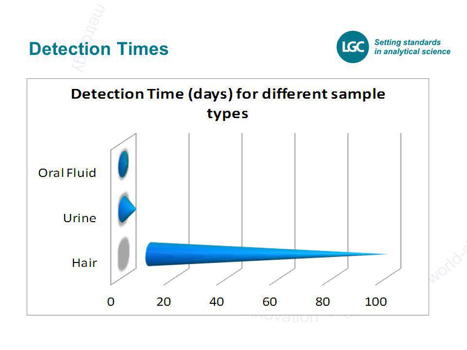 Detection Times