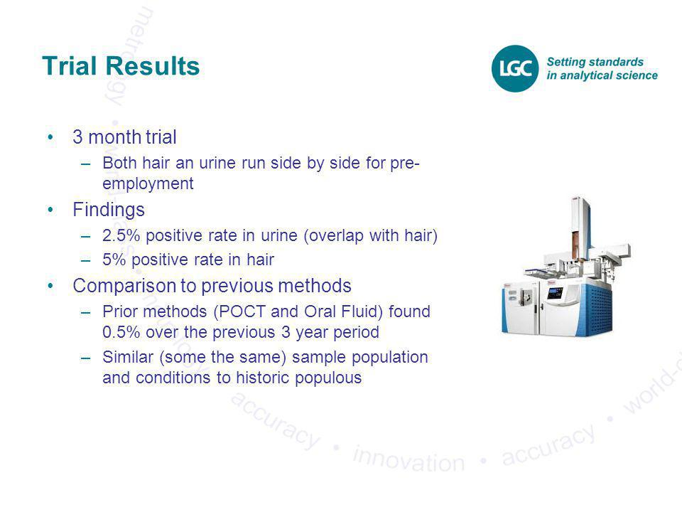 Trial Results 3 month trial Findings Comparison to previous methods