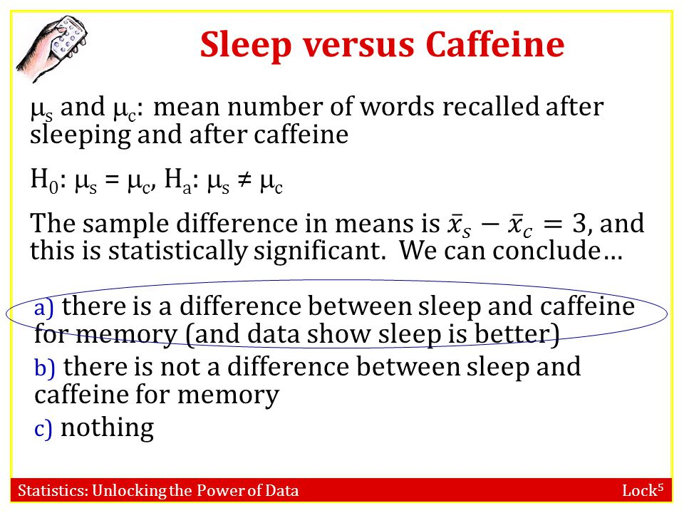 Sleep versus Caffeine