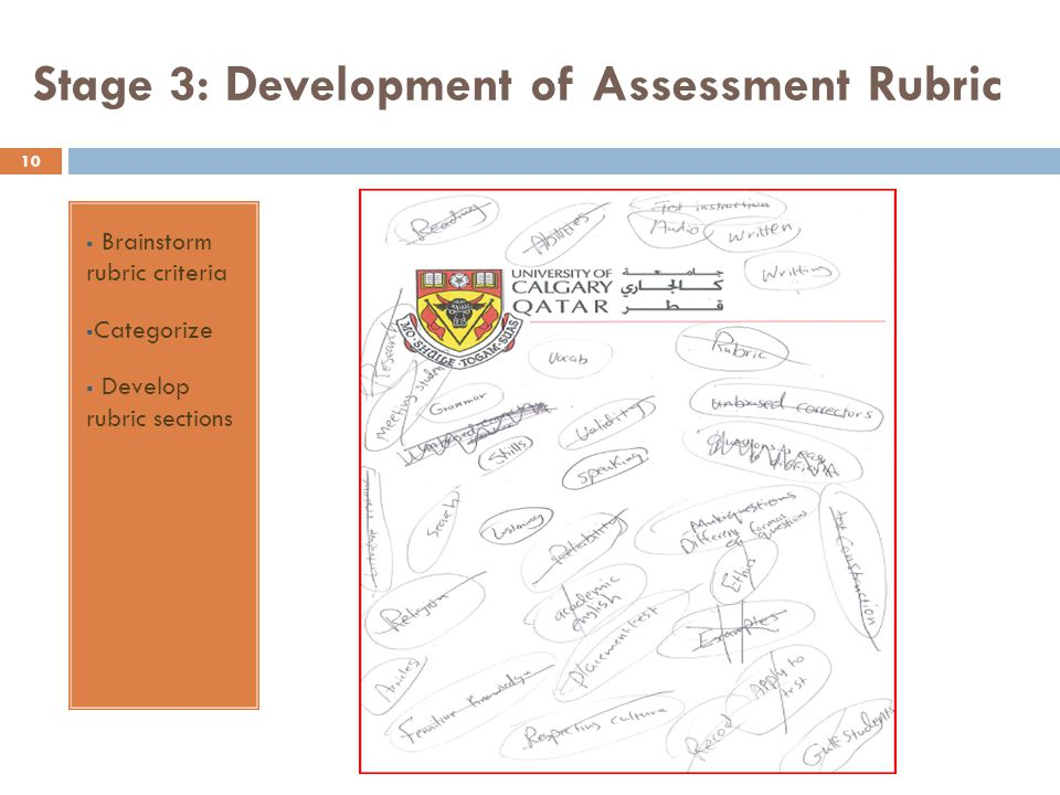 Stage 3: Development of Assessment Rubric