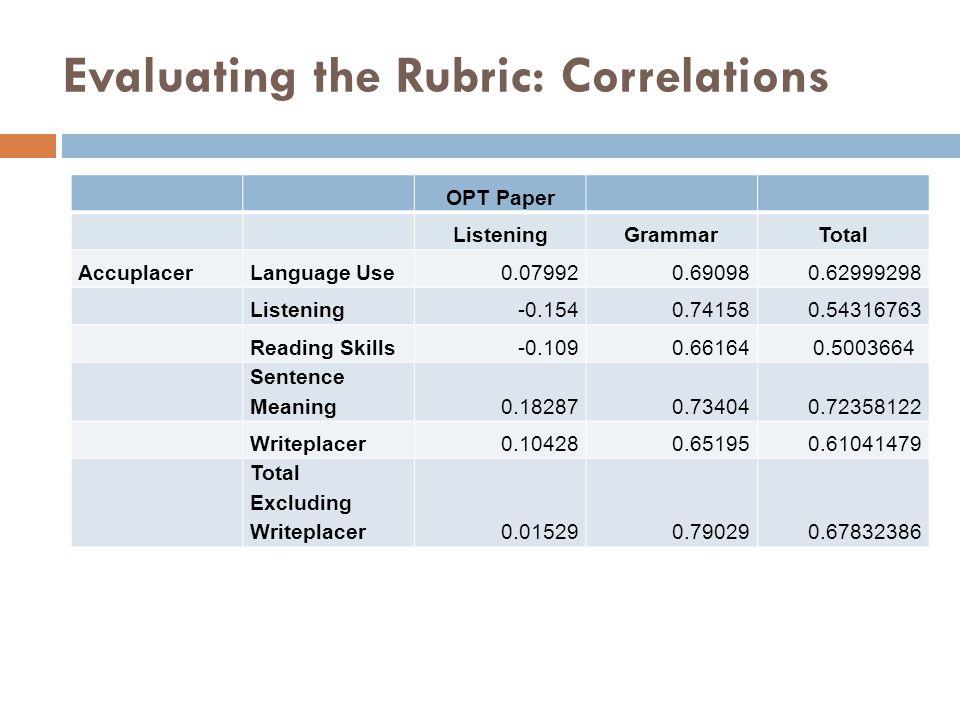 Evaluating the Rubric: Correlations
