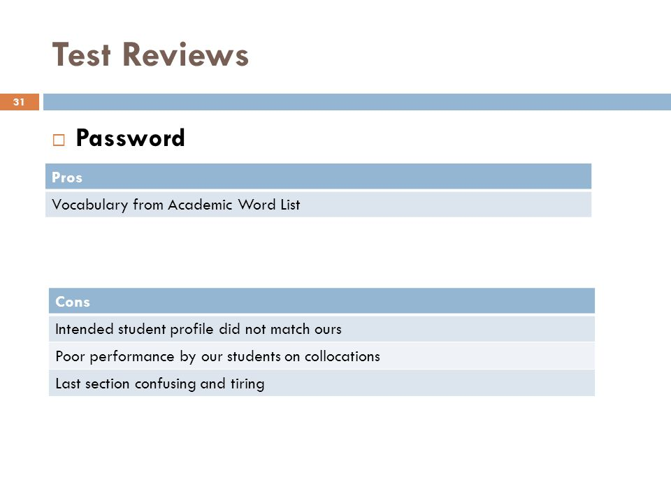 Test Reviews Password Pros Vocabulary from Academic Word List Cons