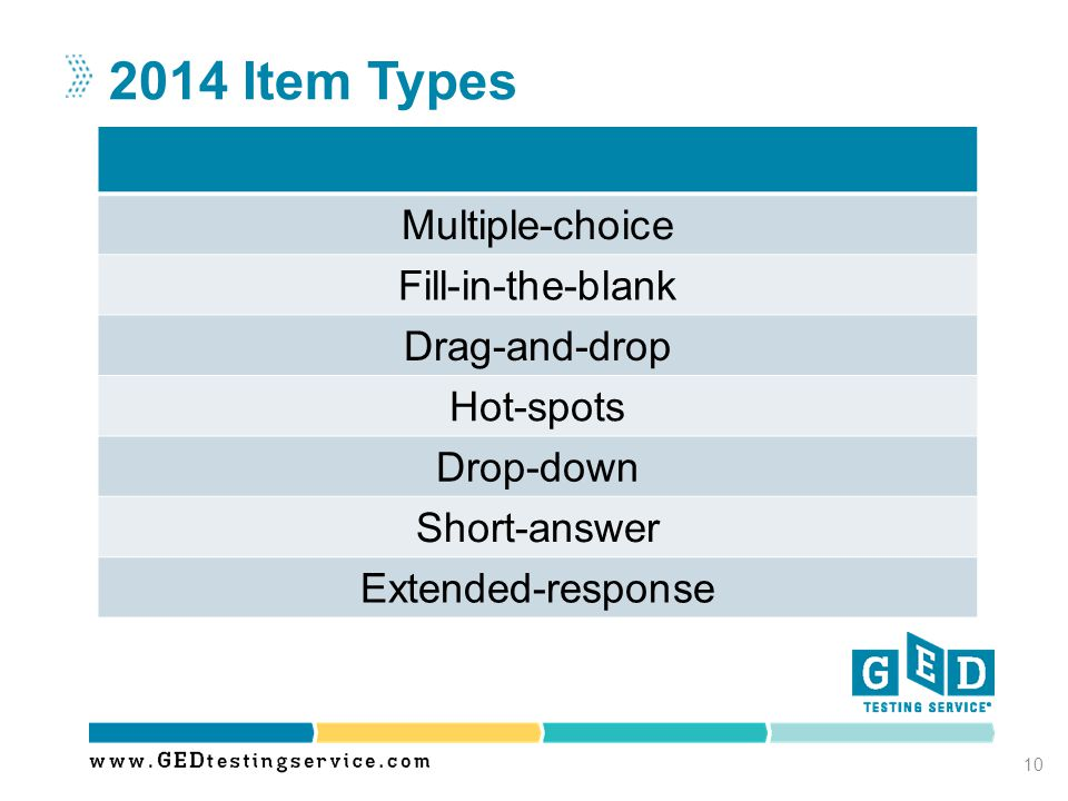 2014 Item Types Multiple-choice Fill-in-the-blank Drag-and-drop
