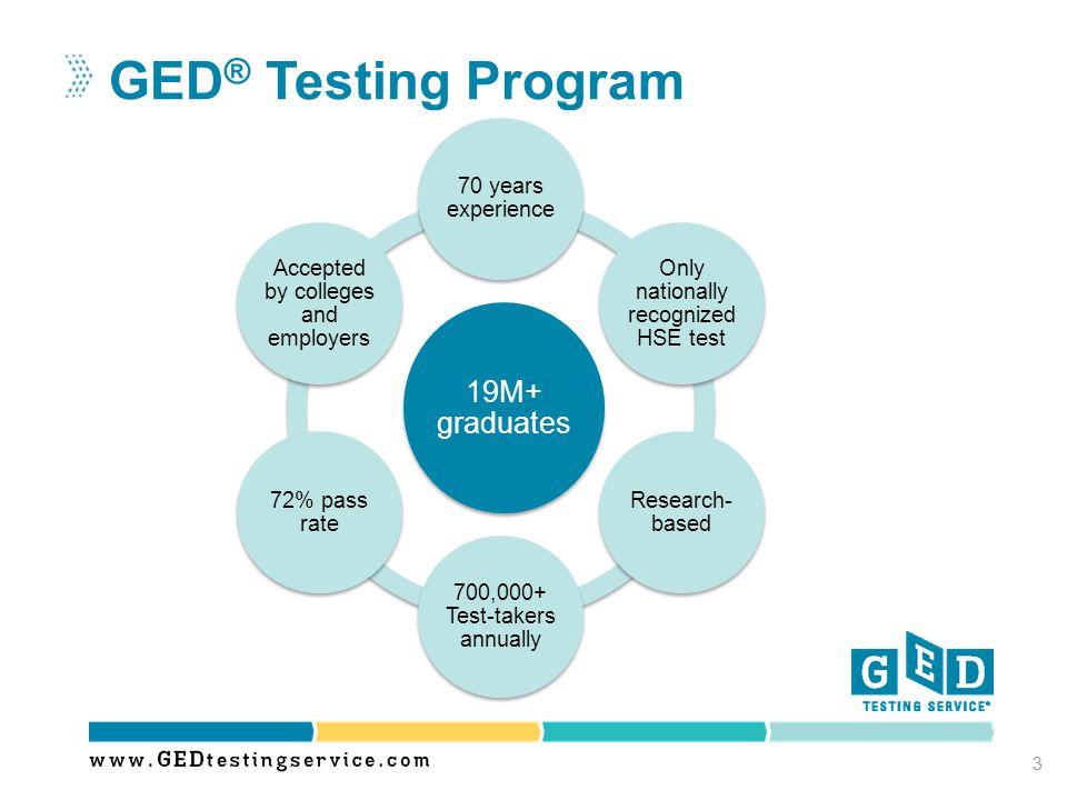GED® Testing Program 19M+ graduates 70 years experience