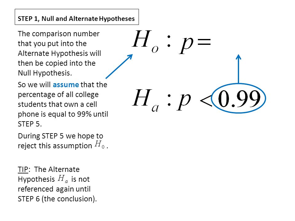STEP 1, Null and Alternate Hypotheses
