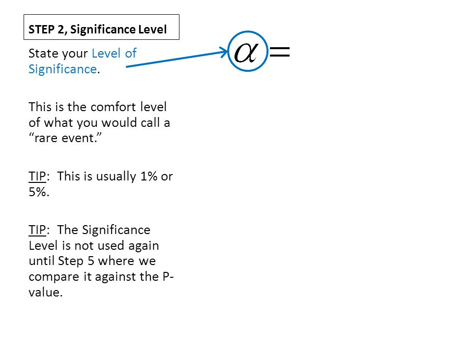 STEP 2, Significance Level