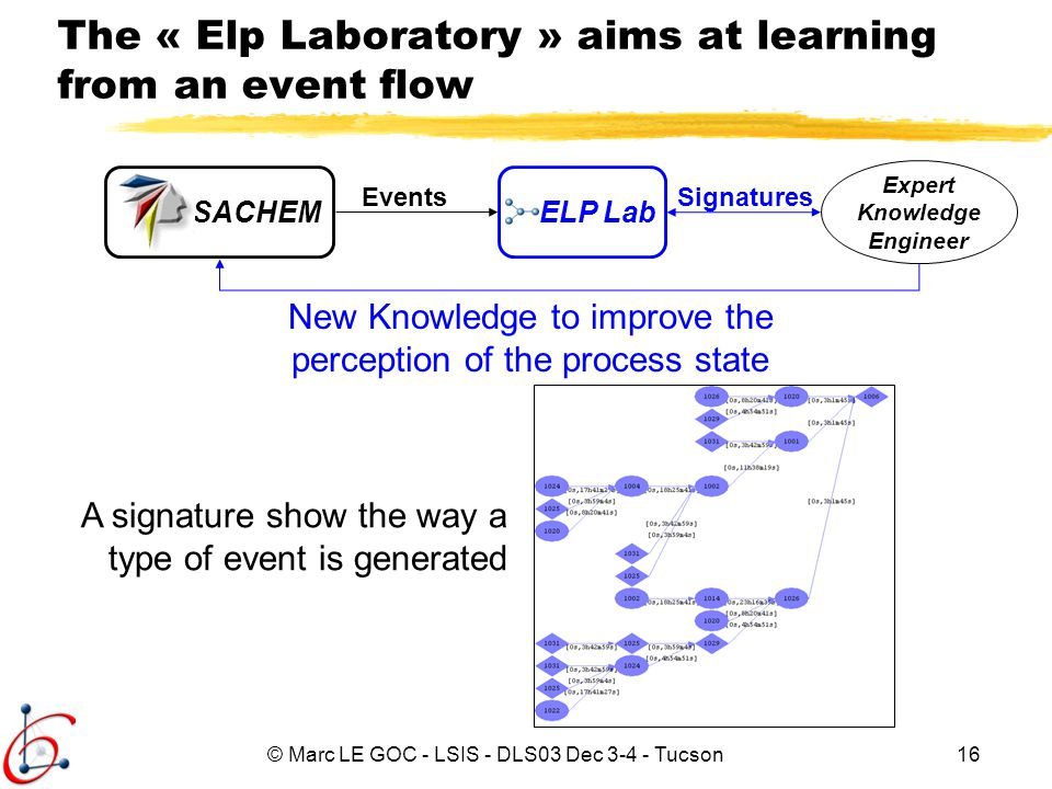 The « Elp Laboratory » aims at learning from an event flow