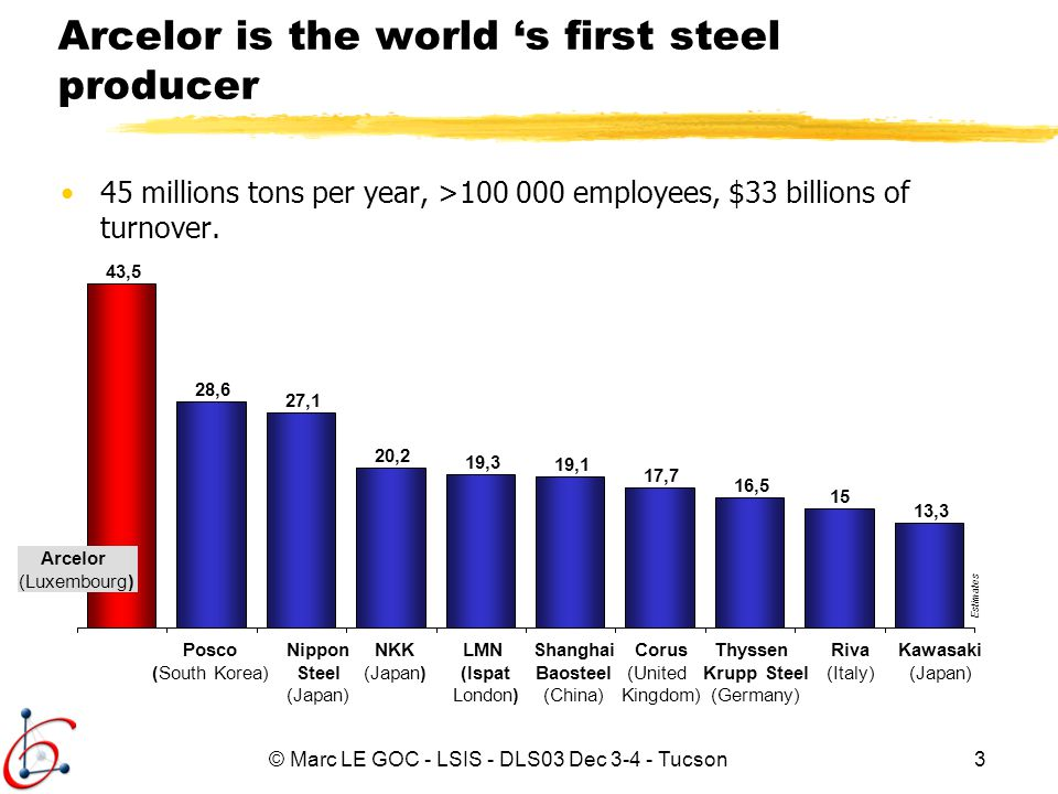 Arcelor is the world 's first steel producer