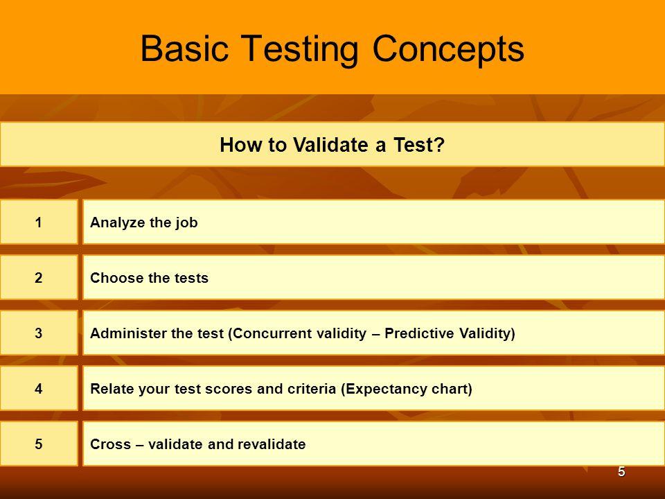 Basic Testing Concepts