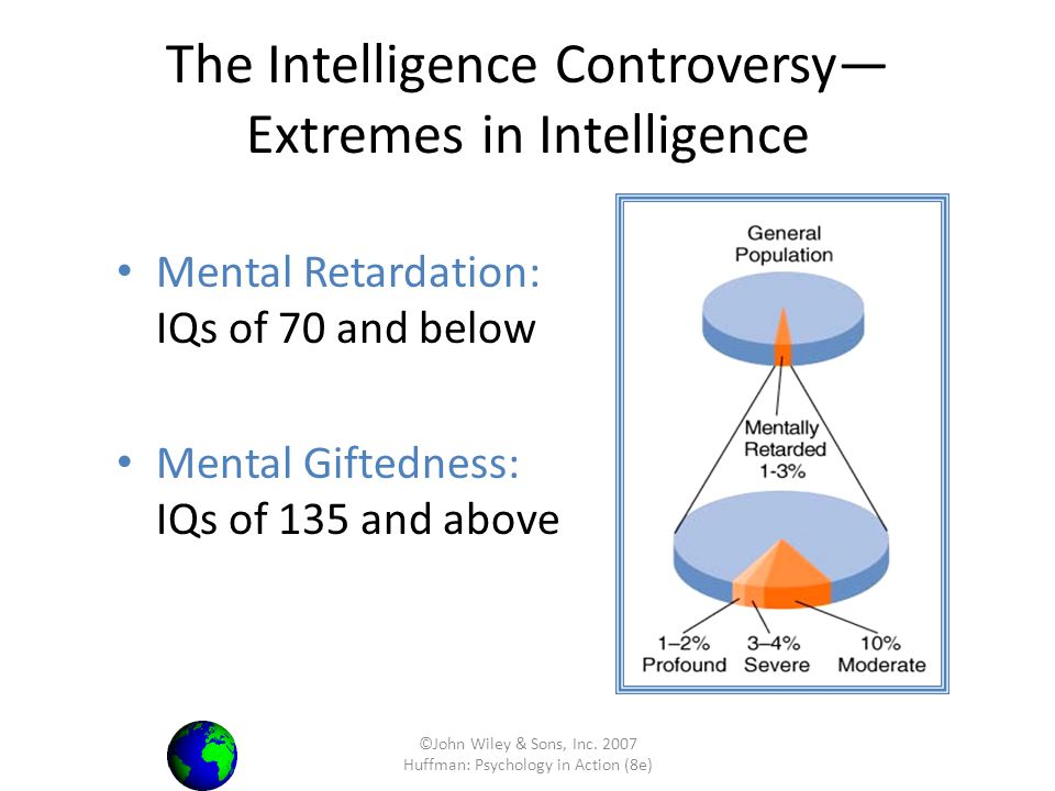 The Intelligence Controversy—Extremes in Intelligence