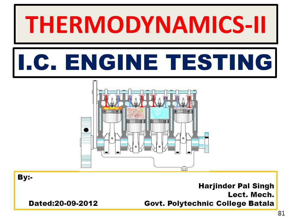 THERMODYNAMICS-II I.C. ENGINE TESTING By:- Harjinder Pal Singh