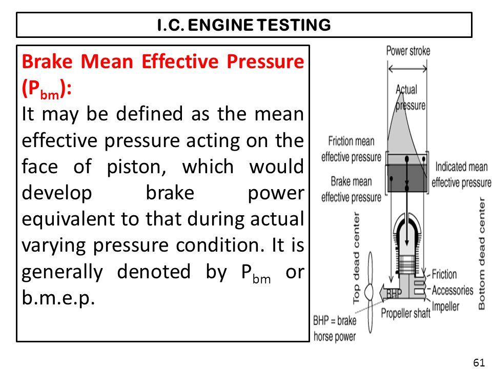 Brake Mean Effective Pressure (Pbm):