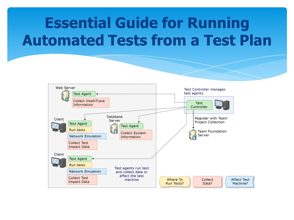 Essential Guide for Running Automated Tests from a Test Plan