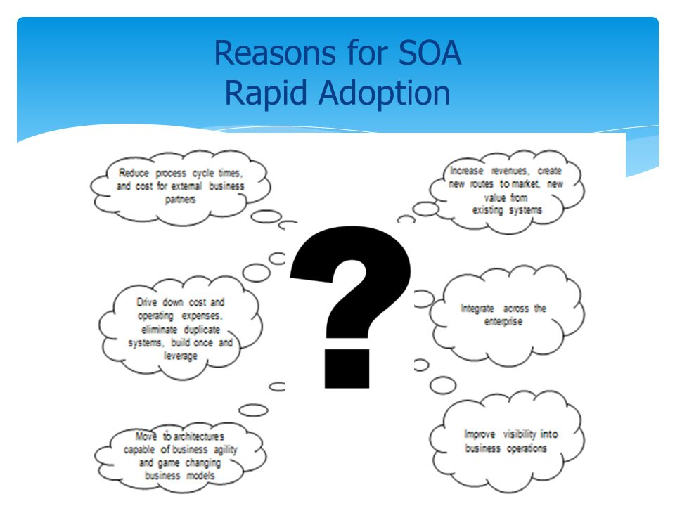 Reasons for SOA Rapid Adoption