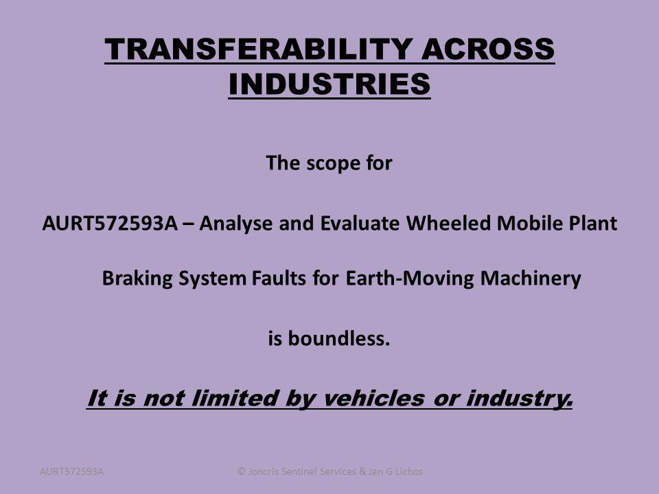 TRANSFERABILITY ACROSS INDUSTRIES