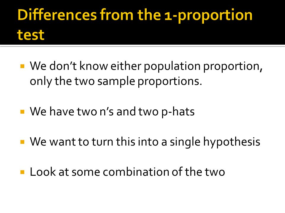 Differences from the 1-proportion test