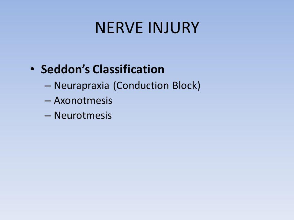 NERVE INJURY Seddon's Classification Neurapraxia (Conduction Block)