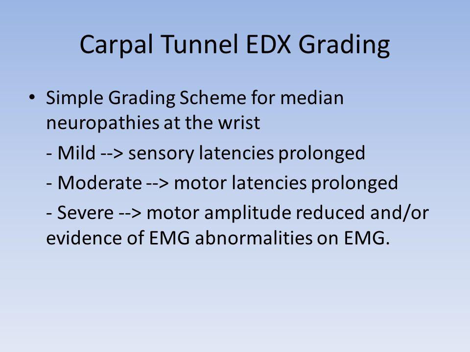 Carpal Tunnel EDX Grading