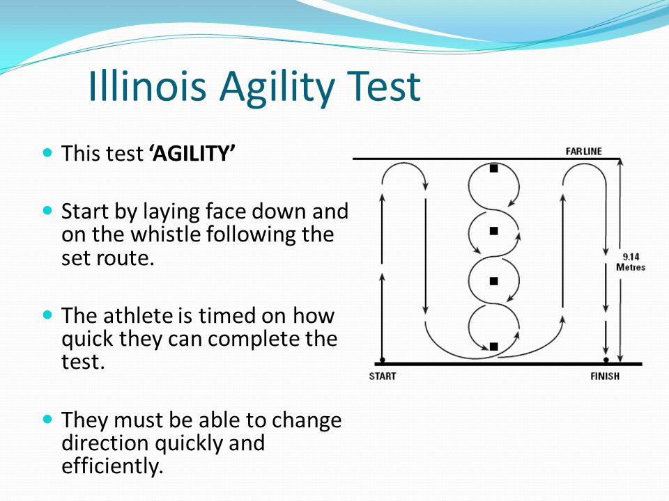 Illinois Agility Test This test 'AGILITY'