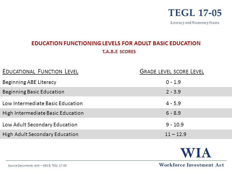 TEGL 17-05 education functioning levels for adult basic education