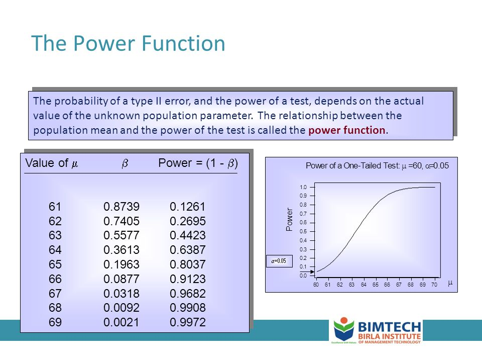 The Power Function