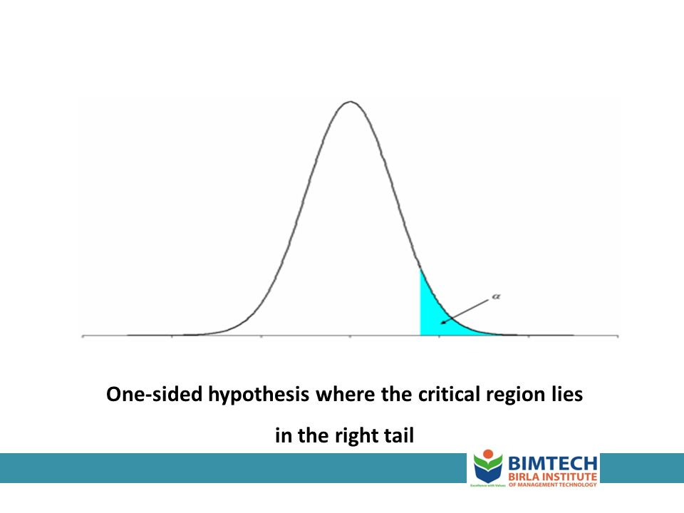 One-sided hypothesis where the critical region lies