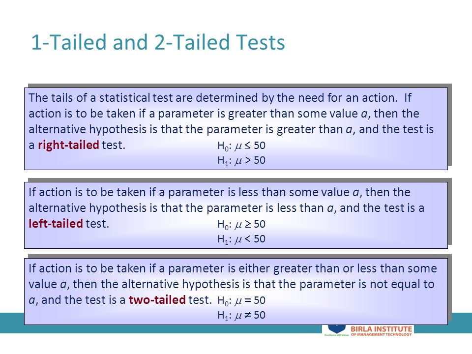 1-Tailed and 2-Tailed Tests