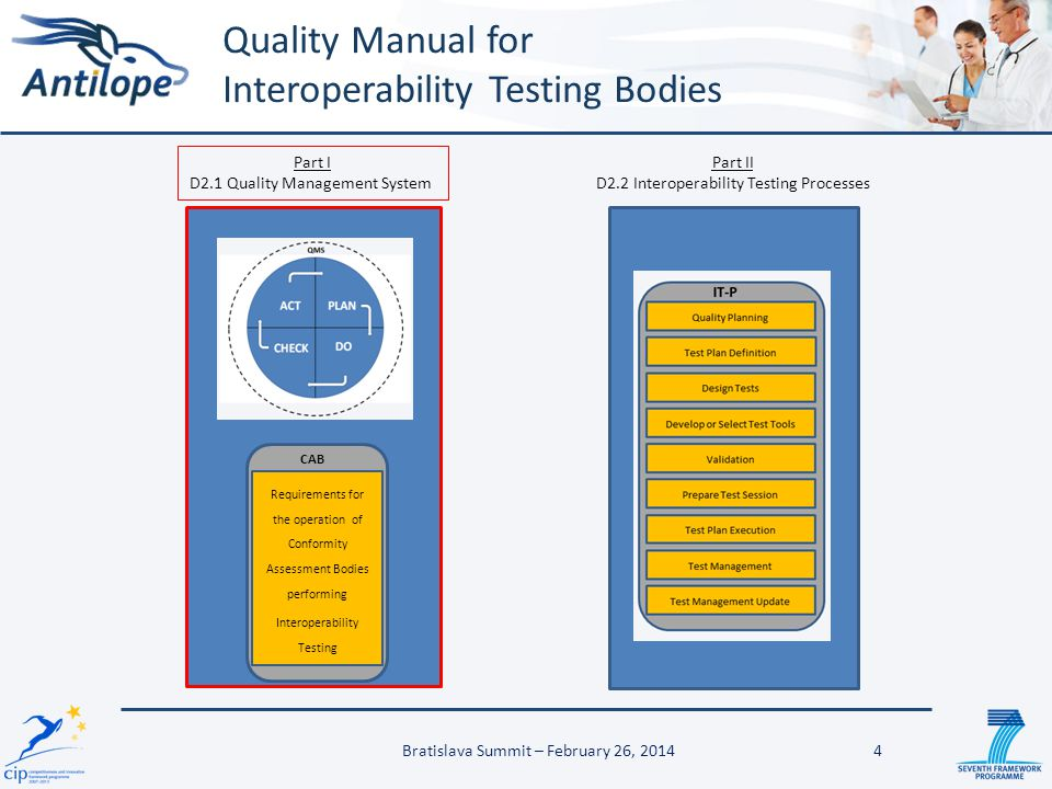 Quality Manual for Interoperability Testing Bodies