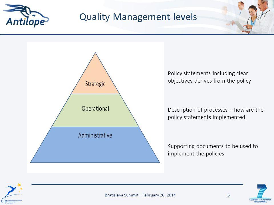 Quality Management levels