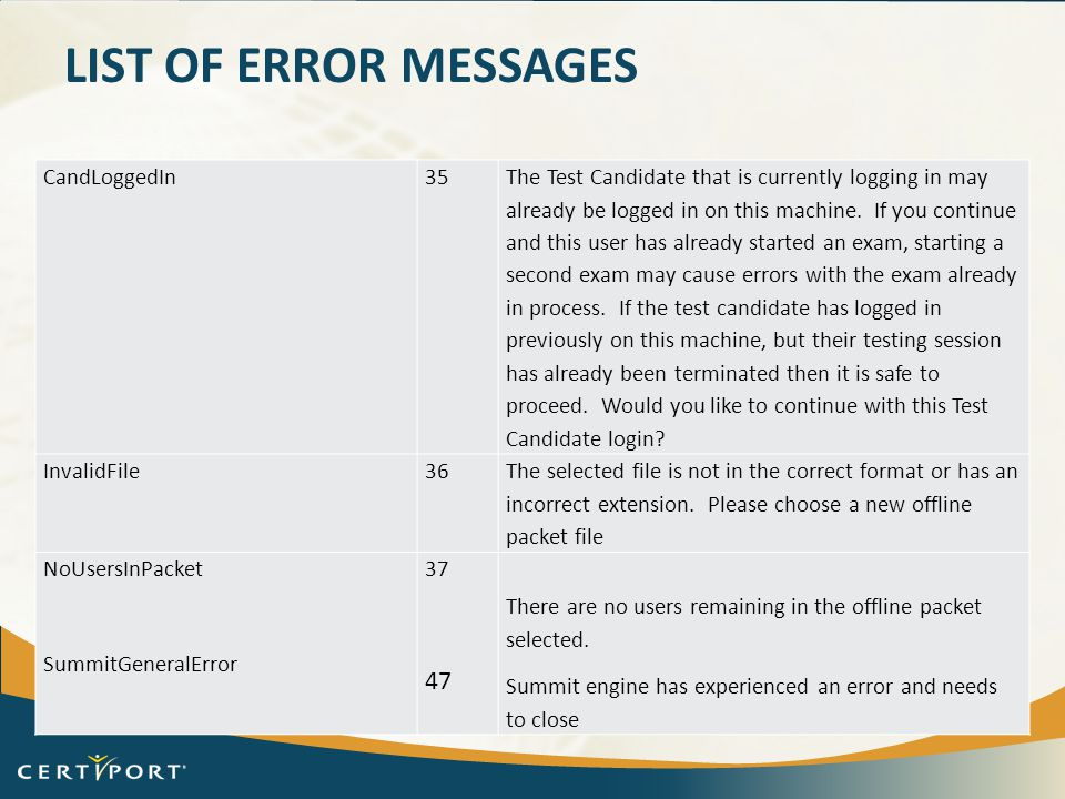 List of error messages 47 CandLoggedIn 35