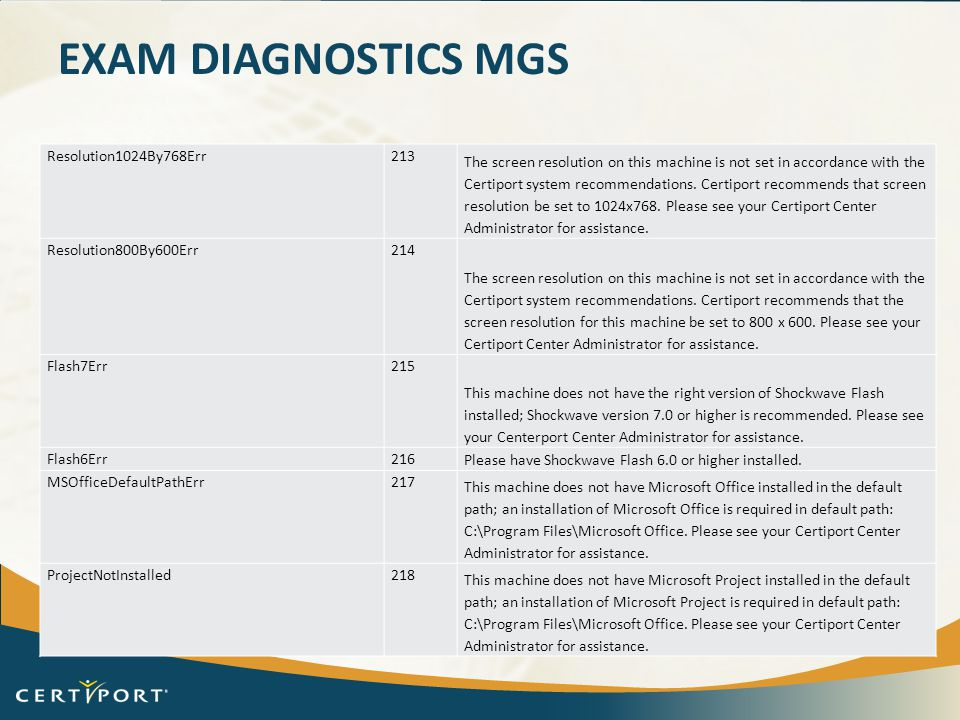 Exam Diagnostics Mgs Resolution1024By768Err 213