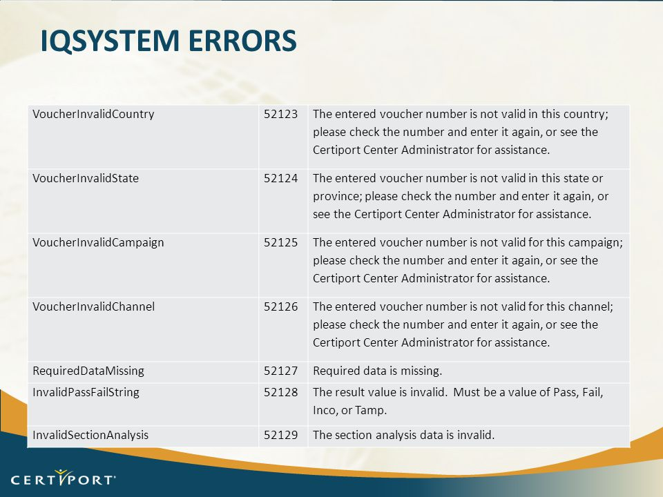 iQsystem Errors VoucherInvalidCountry 52123