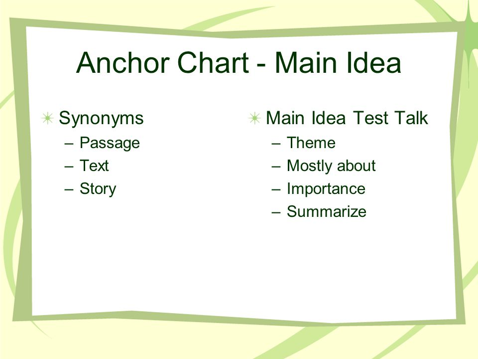Anchor Chart - Main Idea