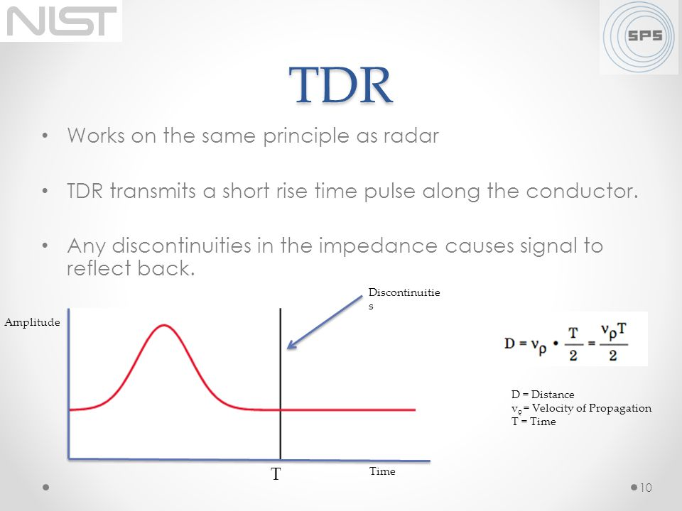 TDR Works on the same principle as radar